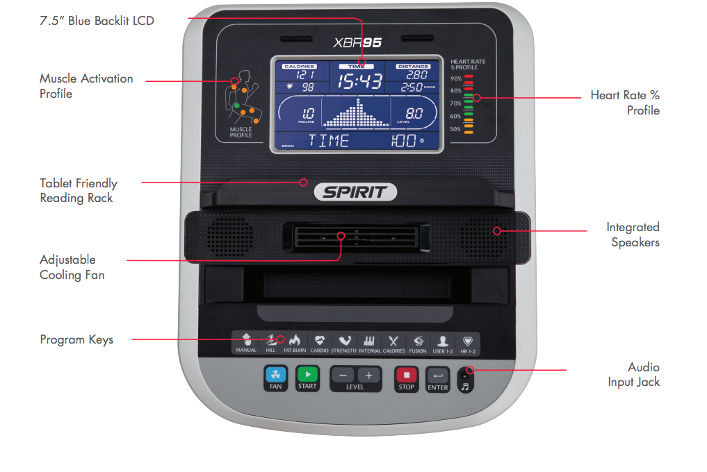 Spirit XBR95 Console at Fitness Gallery